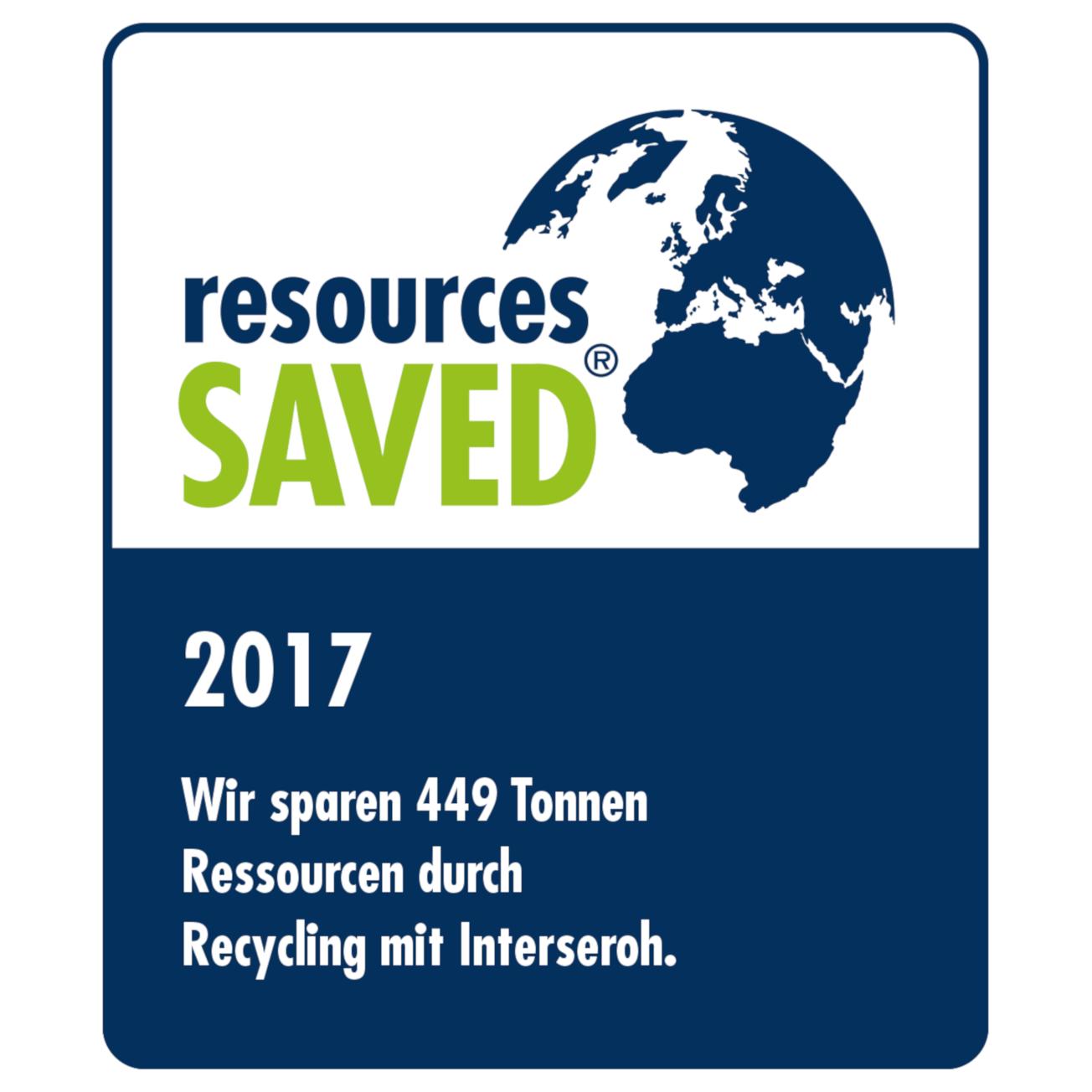 Interseroh Tatonka Ressourcenschutz 2017 Einsparung